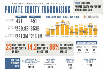 private-equity-sm