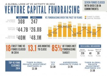 venture-fundr1