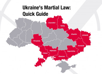 Ukraine's Martial Law