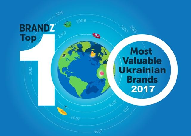 c59d2fea2782d67 Рейтинг ТОП-100 самые дорогие торговые марки и бренды Украины