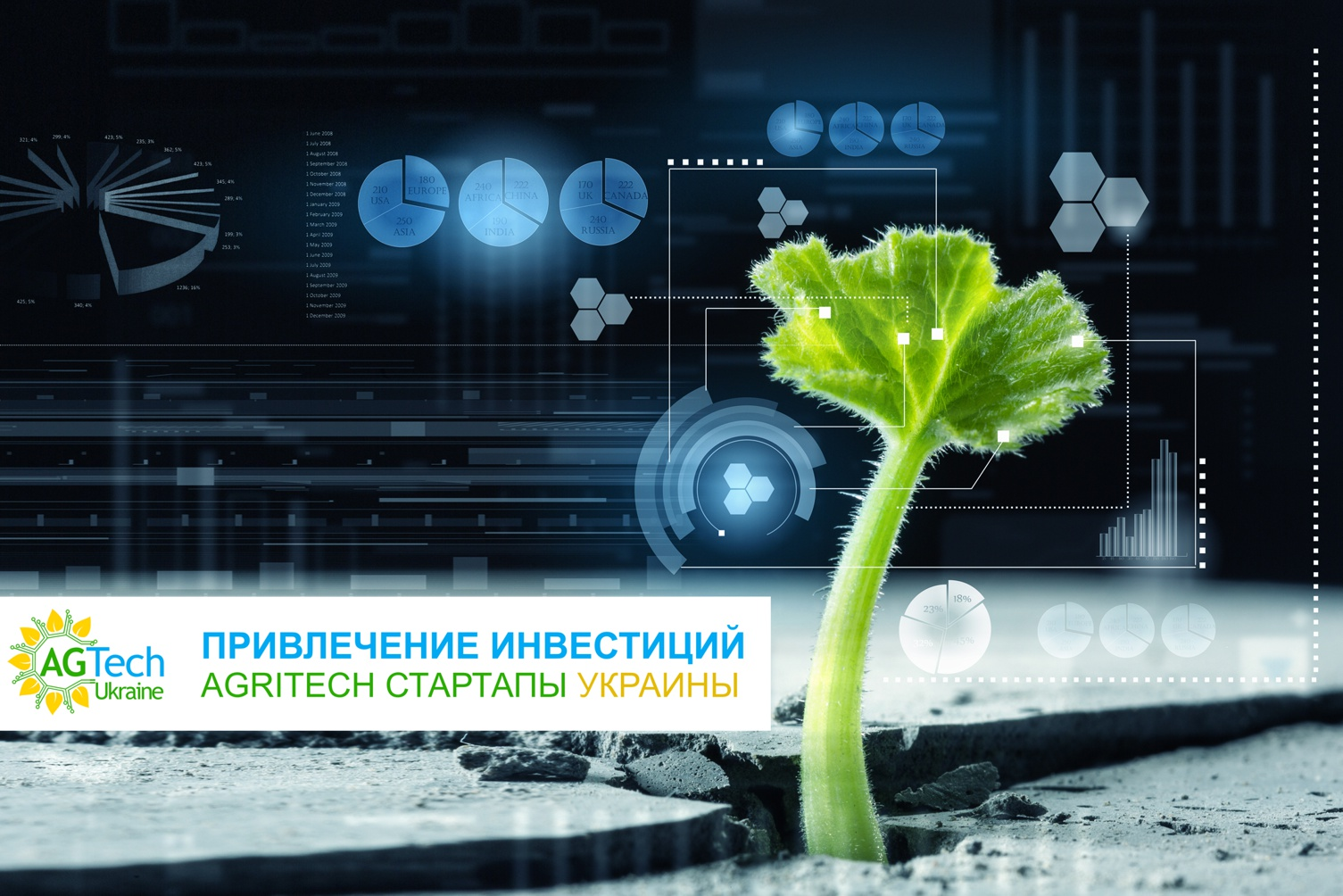 AgriTech Ukraine - Startups / Investments
